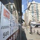 상승폭,서울,전셋값,상승률,0.10,감소,0.08,상승세
