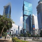 인도네시아,인하,금리,기준금리,중앙은행