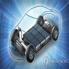 전기차,배터리,현대차,택시,가격,대여,사용,모빌리티