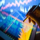 레버리지,지수,상품,수익,선물,투자,하루,코스피200,수익률