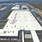 멕시코,공장,미국,천연가스