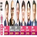 의장,사회,대표,테크기업인,경제,창업자,기업,기부,김범수,성장