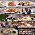 치킨,요리,신선놀음,금도끼