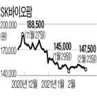 SK,지분,SK바이오팜,투자