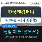 한국앤컴퍼니,기관,순매매량