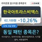 한국아트라스비엑스,기사