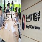 증가,창업기업,정보통신업,신규,코로나19,창업