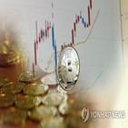 비트코인,가상화폐,거래,암호화폐,내년,돈세탁,관련,자산,각국