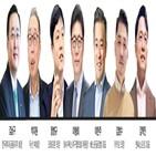 회장,회장단,대표,경제단체,경제,의장