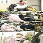 김광규,필방,혼자