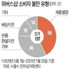 플랫폼,커뮤니티,버스,한국,서비스,피해