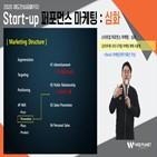 마케팅,교육,지원,와이즈플래닛,창업
