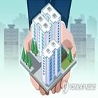 공공주택,전세임대,경실련,주택,공급,매입임대,짝퉁,정부