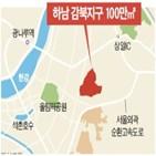 신도시,택지,추가,김포,개발,공급