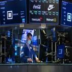 금리,디지털,중국,미국,증시,국채,발표,시장,작년,급등