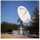 관측,전파망원경,태양,전파,프로그램