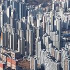 서울,지수,공급,아파트,대책,지난주