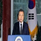 과거,일본,대통령,미래