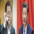 한국,중국,바이든,미국,행정부,대통령,북한,동맹