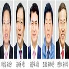 임기,사장,인사,민주당,공공기관,임명,대선,자리