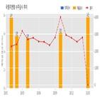 국영지앤엠,계약,기사