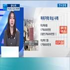 강남,취소,거래,신고,계약,지난해,000만