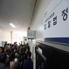 아파트,경매,부동산,감정가,낙찰,서울