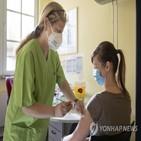 접종,백신,우선순위,독일,효능,코로나19