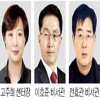 신임,한국일보