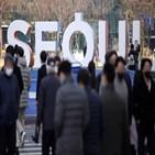 인구,전년,외국인,대비,서울