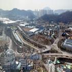 개발,신도시,정부,투기,사업,직원,시흥,광명