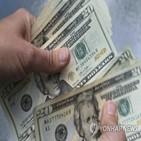 달러,가치,바이든,미국,제조업,대통령