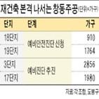 창동주공,재건축,예비안전진단,서울,단지,신청,지난달,전용