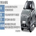 현대차,리콜,배터리,LG에너지솔루션,비용,전기차,발생,화재,불량