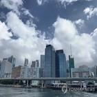 홍콩,경제자유지수,중국,정부