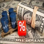 감산,기업,미국,가격,유가,에너지기업,규모