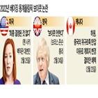 중국,베이징,보이콧,올림픽,미국,행정부,총리,동맹,위해,내정자