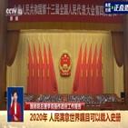 중국,올해,코로나19,홍콩,경제성장률,이상,경제