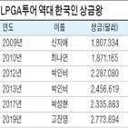 박인비,우승,대회,여자오픈,상금,김세영,상금왕,준우승