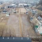 거래,토지,거래량,서울,거주자,광명시