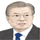 법무부,검찰총장,총장,사퇴,대통령