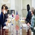 협상,한·미,양국,분담금,미국,동맹,행정부,한국,합의,인상
