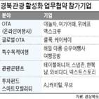 육성,경북,관광기업,중심