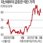 가격,석탄,LG상사,포스코인터내셔널,상승,종합상사