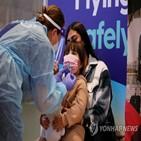 승객,이스라엘,검사,백신,엘알항공,신속항원검사