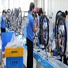 자전거,지난해,시장,국내,회사,전기자전거,인구,코로나19,기록,실적