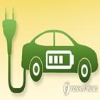 전기동력차,판매,증가,전년,확대,시장,대비,전기차