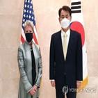 한국,합의,분담금,당국자,인상률,동맹,협상