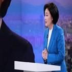 후보,박영선,윤석열