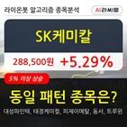 SK케미칼,수준,차트